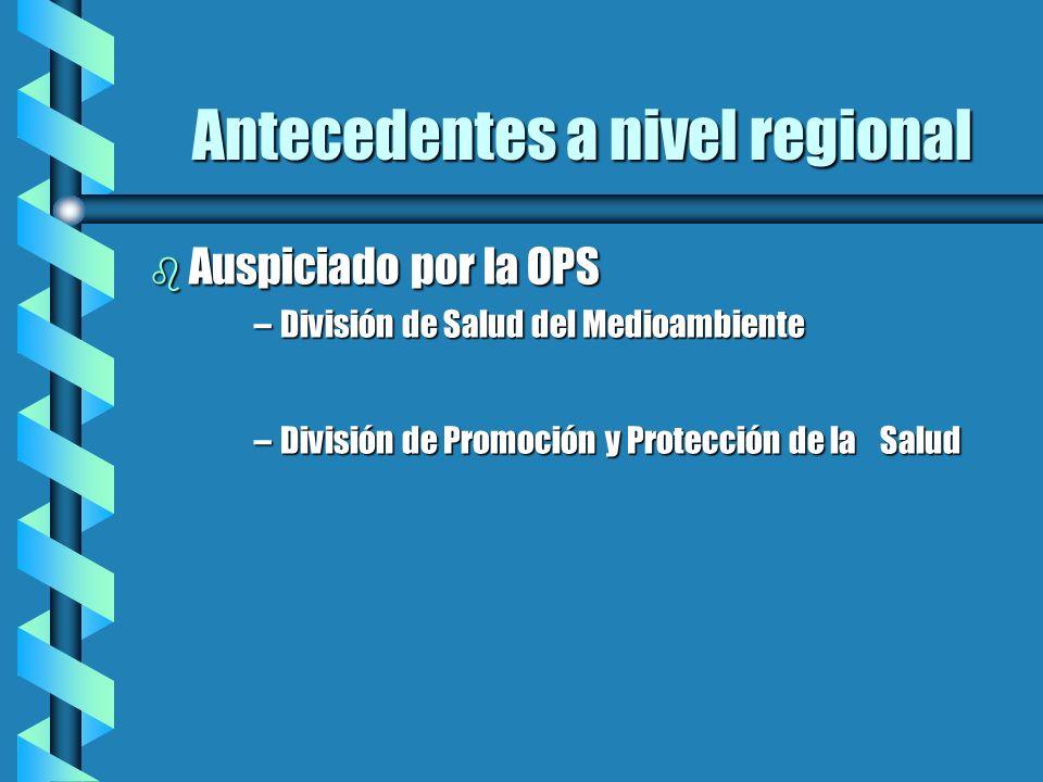Antecedentes a nivel regional b Auspiciado por la OPS –División de Salud del Medioambiente –División de Promoción y Protección de la Salud