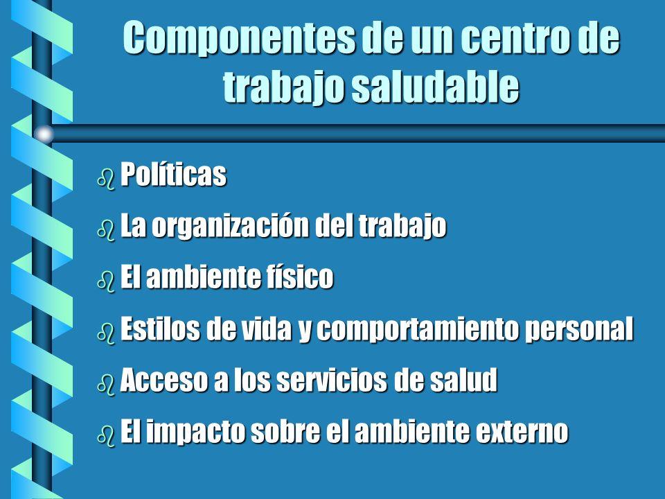 Componentes de un centro de trabajo saludable b Políticas b La organización del trabajo b El ambiente físico b Estilos de vida y comportamiento person