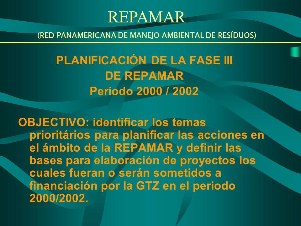 WORKSHOPS REGIONALES - 2000 : Quito (Ecuador) - maio; São Paulo (Brasil) - junio Panamá (Panamá) – junio Quito (Ecuador) – octubre- REPAMAR (RED PANAMERICANA DE MANEJO AMBIENTAL DE RESÍDUOS)