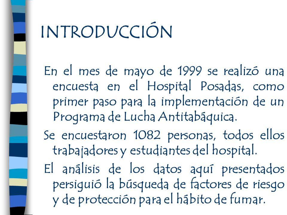 INTRODUCCIÓN En el mes de mayo de 1999 se realizó una encuesta en el Hospital Posadas, como primer paso para la implementación de un Programa de Lucha Antitabáquica.