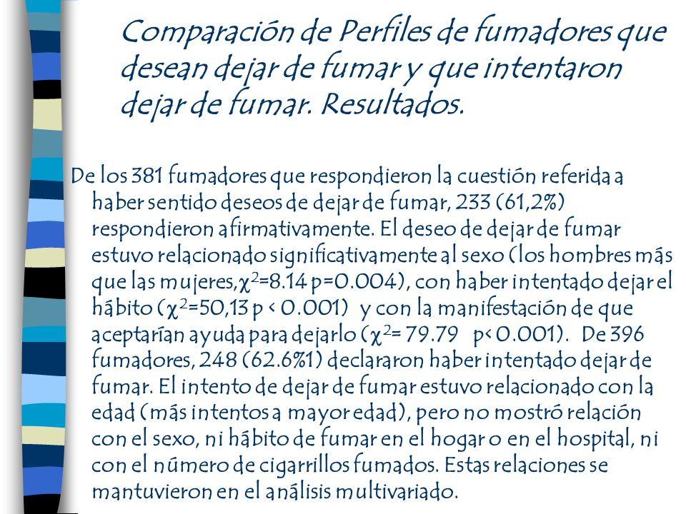 Análisis multivariado: Comparación de fumadores con no fumadores: ORpIntervalo de Confianza 95% Sexo0.80.0770.581.03 Estudios primarios1 secundarios0.60.040.370.98 terciarios0.300.200.59 universitarios0.400.240.57 Edad (años) menores de 251 25-340.70.0740.471.04 35-441.40.1210.922.13 45-541.60.0451.012.55 mayores de 550.70.3240.401.36 Perjudicial p/salud0.50.0070.320.84