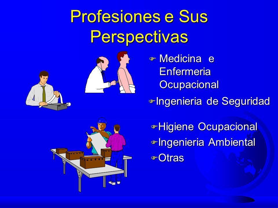 Profesiones e Sus Perspectivas F Medicina e Enfermeria Ocupacional F Ingenieria de Seguridad F Higiene Ocupacional F Ingenieria Ambiental F Otras