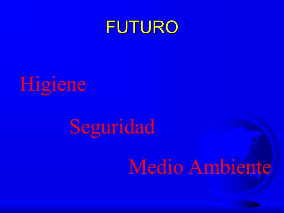 FUTURO Higiene Seguridad Medio Ambiente