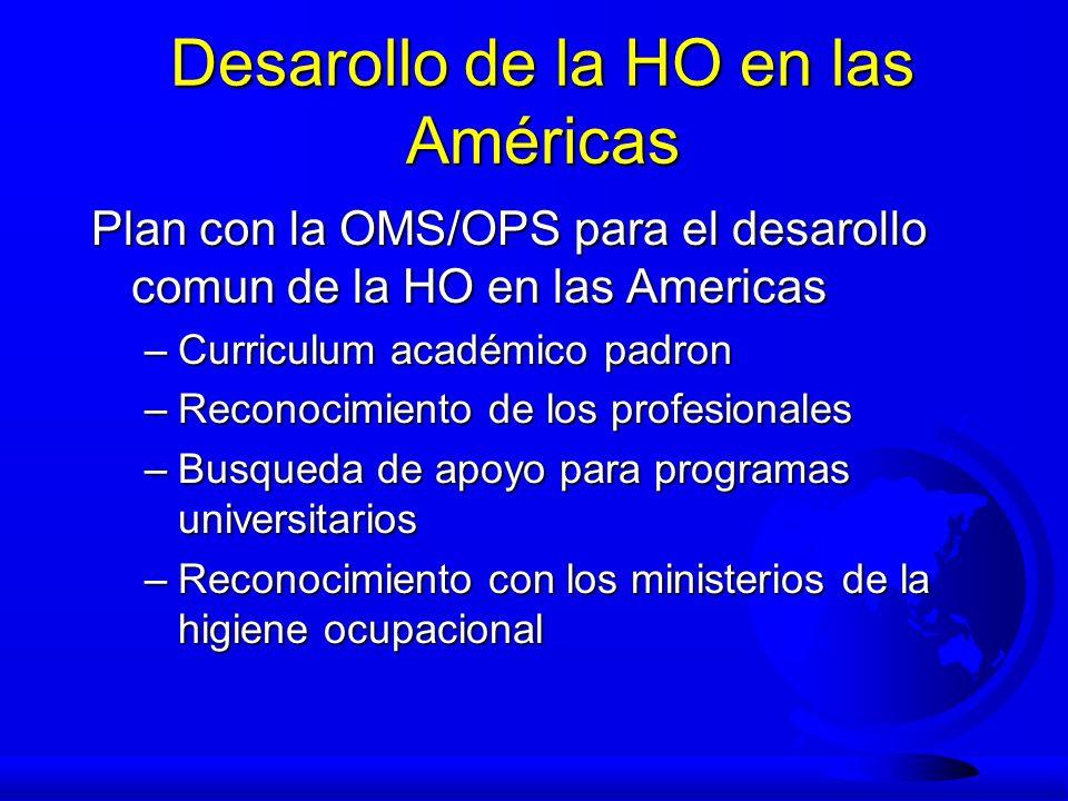 Desarollo de la HO en las Américas Plan con la OMS/OPS para el desarollo comun de la HO en las Americas –Curriculum académico padron –Reconocimiento d
