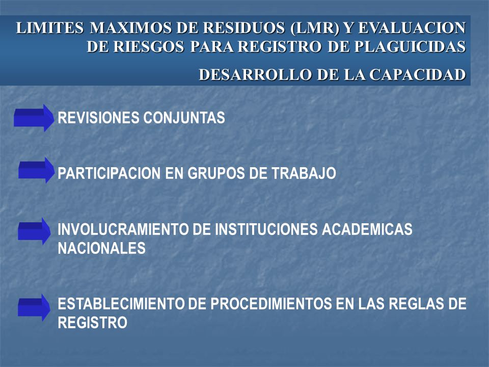 REVISIONES CONJUNTAS PARTICIPACION EN GRUPOS DE TRABAJO INVOLUCRAMIENTO DE INSTITUCIONES ACADEMICAS NACIONALES ESTABLECIMIENTO DE PROCEDIMIENTOS EN LAS REGLAS DE REGISTRO LIMITES MAXIMOS DE RESIDUOS (LMR) Y EVALUACION DE RIESGOS PARA REGISTRO DE PLAGUICIDAS DESARROLLO DE LA CAPACIDAD