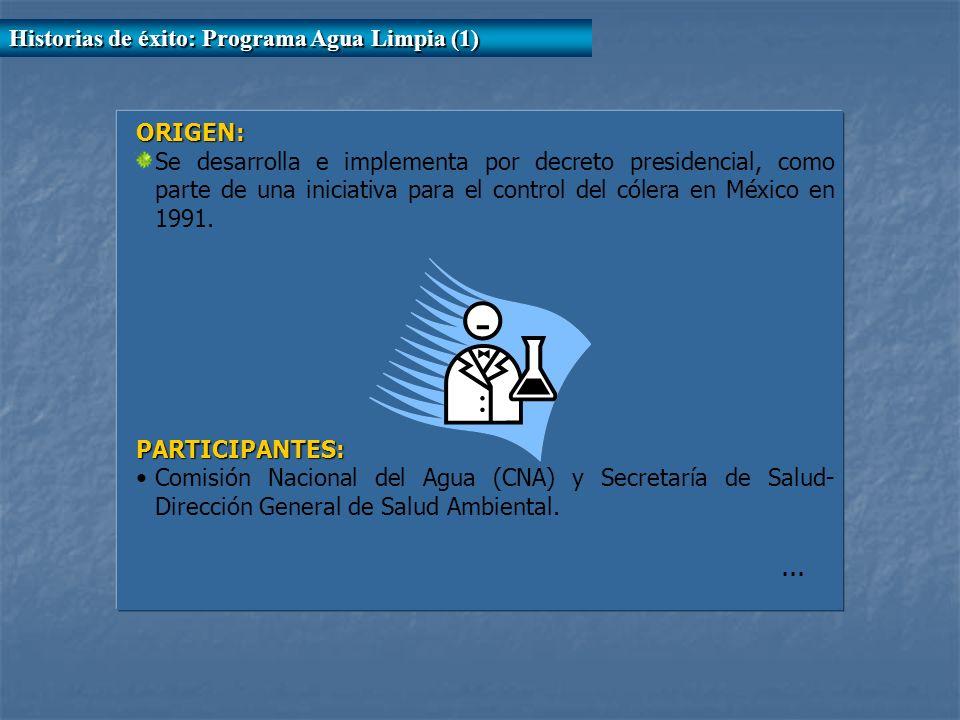 ORIGEN: Se desarrolla e implementa por decreto presidencial, como parte de una iniciativa para el control del cólera en México en 1991.PARTICIPANTES: Comisión Nacional del Agua (CNA) y Secretaría de Salud- Dirección General de Salud Ambiental....