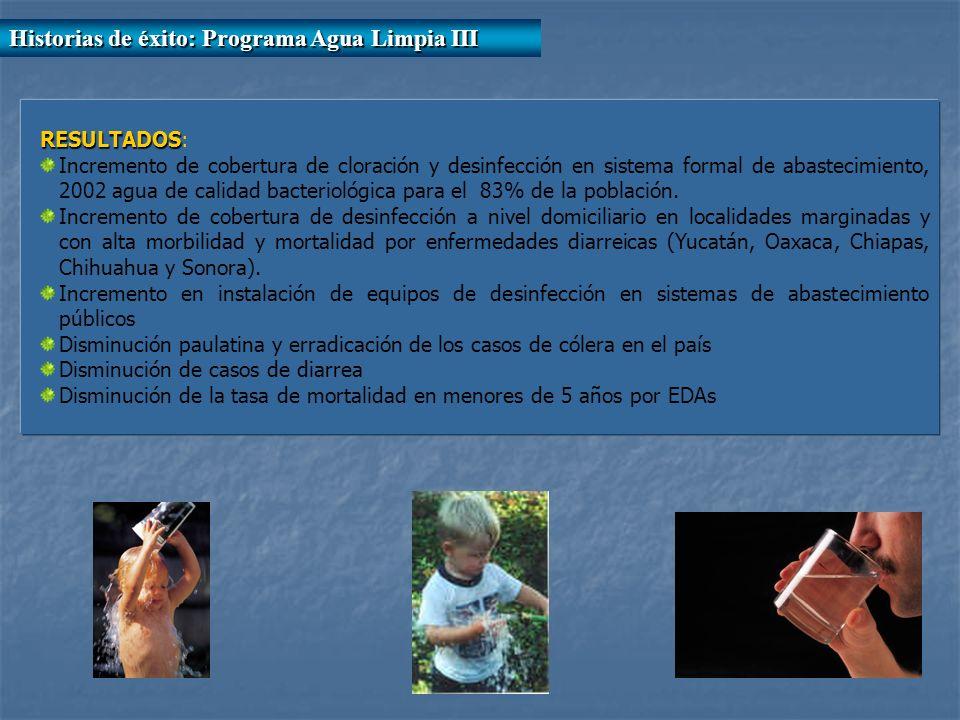 RESULTADOS RESULTADOS: Incremento de cobertura de cloración y desinfección en sistema formal de abastecimiento, 2002 agua de calidad bacteriológica pa