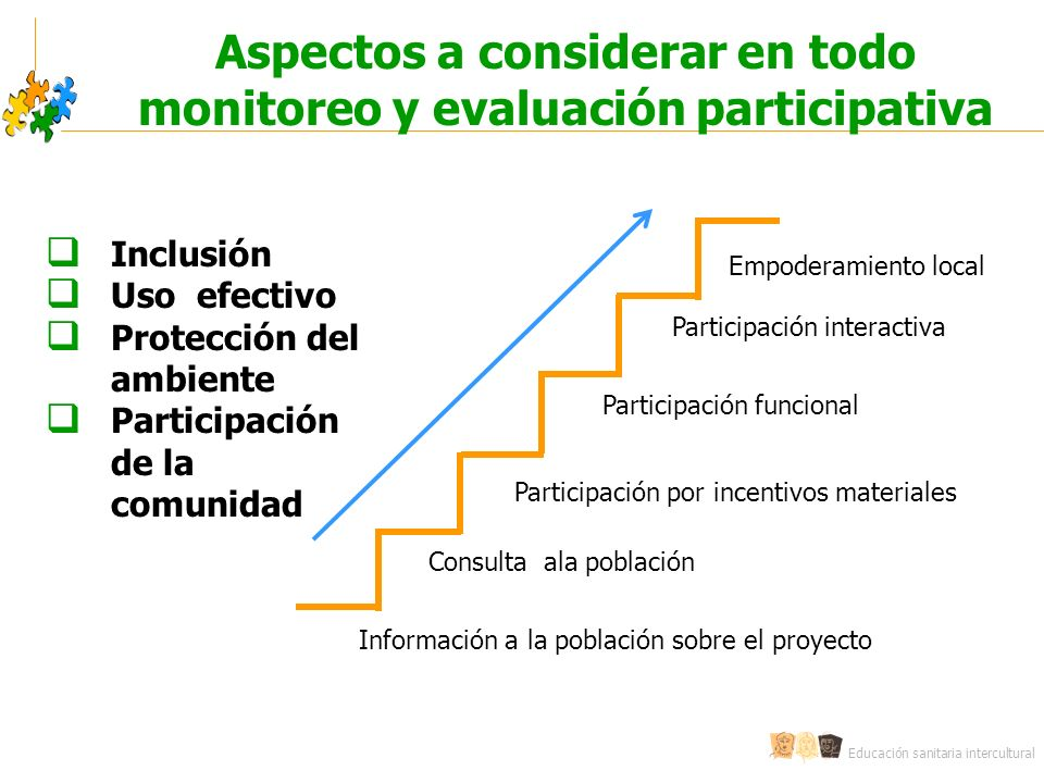Educación sanitaria intercultural Aspectos a considerar en todo monitoreo y evaluación participativa Empoderamiento local Participación interactiva Pa