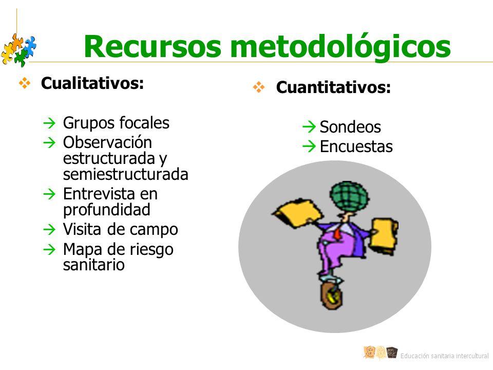 Educación sanitaria intercultural Recursos metodológicos Cualitativos: Grupos focales Observación estructurada y semiestructurada Entrevista en profun