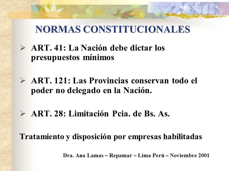 LEY NACIONAL 24.051 PROHIBICION DE IMPORTACION – SÍ EXPORTACION Y 29 Mercurio Y 26 Cadmio Y 31 Plomo Y 34 Acidos LEYES PROVINCIALES DE RESIDUOS ESPECI