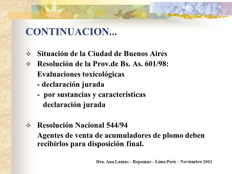 ART. 28 DE LA CONSTITUCION DE LA PROVINCIA DE BUENOS AIRES Los habitantes de la Provincia tienen el derecho a gozar de un ambiente sano y el deber de