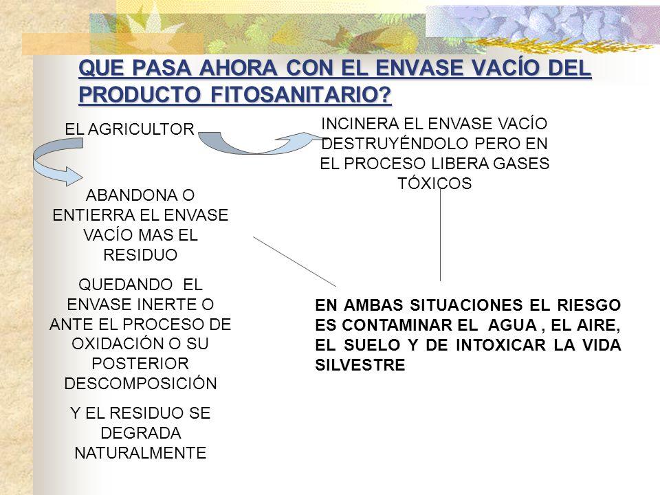 TIPOS DE ENVASES DE PRODUCTOS FITOSANITARIOS Botellas, latas, bidones, baldes, tambores, bolsas, frascos, sobres. Vidrio Metal: hierro, aluminio. Plas