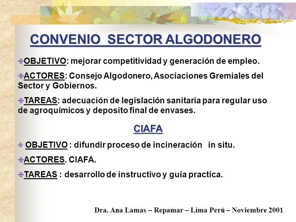 CAMPAÑAS DE EDUCACIÓN Y COMUNICACIÓN SOCIAL Convenio Sector Algodonero. CIAFA INTA y ARGENINTA. CEDSAL. CASAFE-GTZ-INTA-Gob.Pcia.Río Negro. ISCAMEN. R