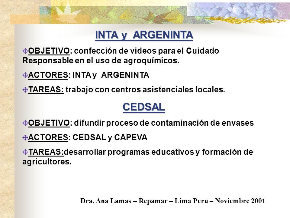 CONVENIO SECTOR ALGODONERO OBJETIVO: mejorar competitividad y generación de empleo. ACTORES: Consejo Algodonero, Asociaciones Gremiales del Sector y G