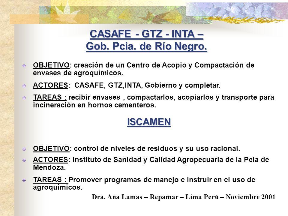 INTA y ARGENINTA OBJETIVO: confección de videos para el Cuidado Responsable en el uso de agroquímicos. ACTORES: INTA y ARGENINTA TAREAS: trabajo con c