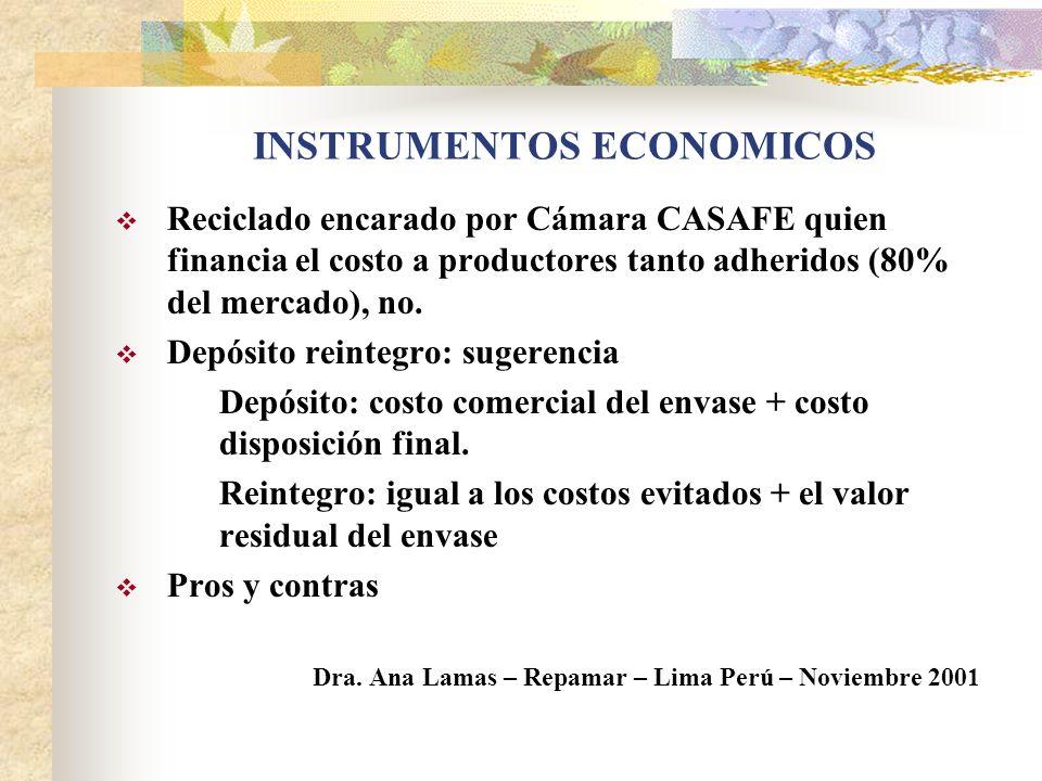 RECOMENDACIONES Centro asistenciales Sistema depósito reintegro Triple lavado Dra. Ana Lamas – Repamar – Lima Perú – Noviembre 2001