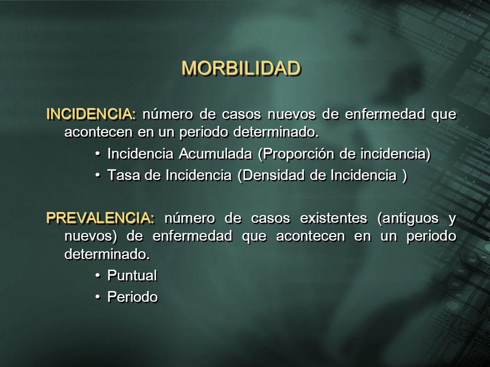MORBILIDADMORBILIDAD INCIDENCIA: INCIDENCIA: número de casos nuevos de enfermedad que acontecen en un periodo determinado. Incidencia Acumulada (Propo