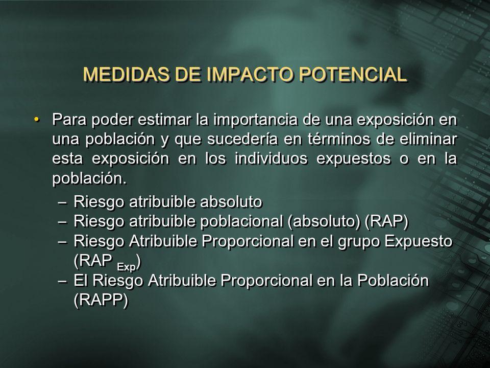 MEDIDAS DE IMPACTO POTENCIAL Para poder estimar la importancia de una exposición en una población y que sucedería en términos de eliminar esta exposición en los individuos expuestos o en la población.