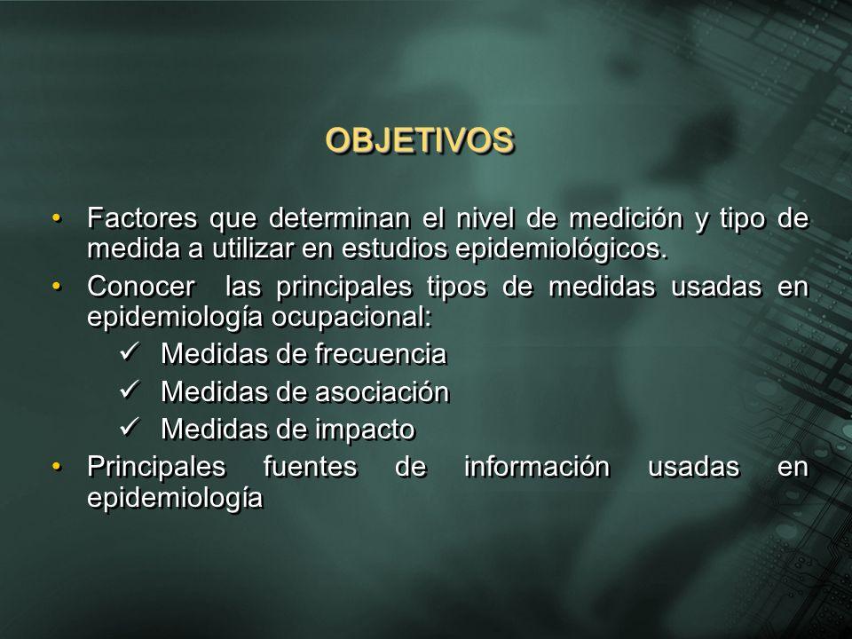 OBJETIVOSOBJETIVOS Factores que determinan el nivel de medición y tipo de medida a utilizar en estudios epidemiológicos. Conocer las principales tipos