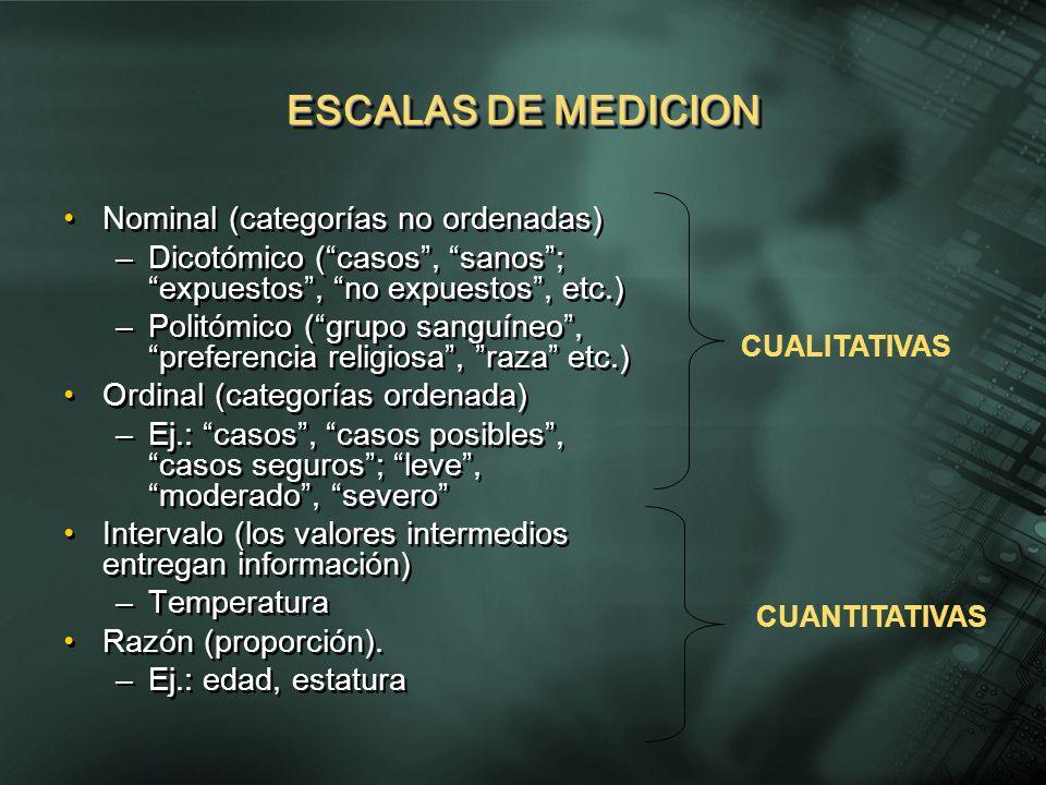 ESCALAS DE MEDICION Nominal (categorías no ordenadas) –Dicotómico (casos, sanos; expuestos, no expuestos, etc.) –Politómico (grupo sanguíneo, preferen