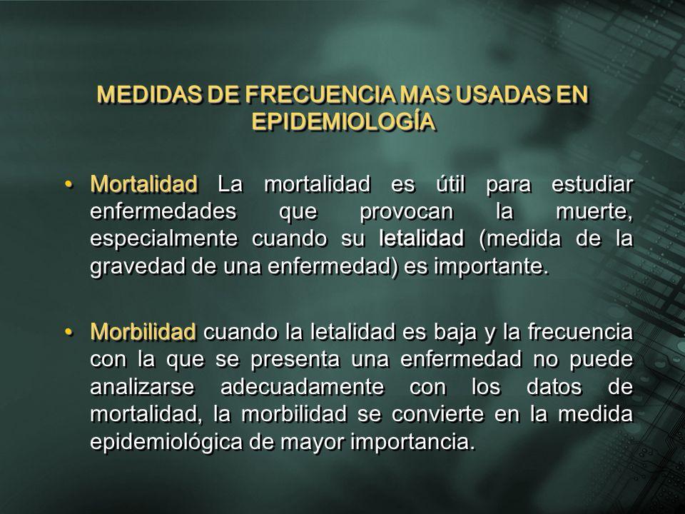 MortalidadMortalidad La mortalidad es útil para estudiar enfermedades que provocan la muerte, especialmente cuando su letalidad (medida de la gravedad