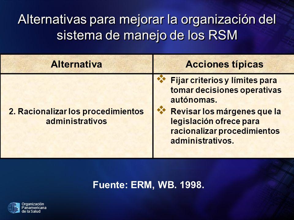 Organización Panamericana de la Salud AlternativaAcciones típicas 2. Racionalizar los procedimientos administrativos Fijar criterios y límites para to