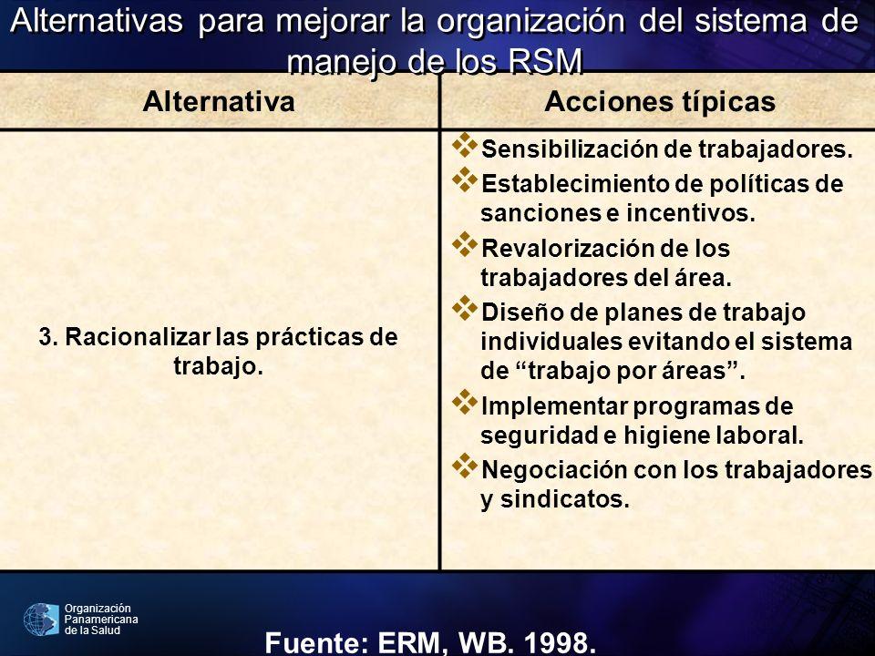 Organización Panamericana de la Salud AlternativaAcciones típicas 3. Racionalizar las prácticas de trabajo. Sensibilización de trabajadores. Estableci