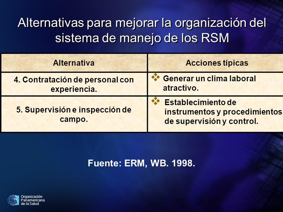 Organización Panamericana de la Salud AlternativaAcciones típicas 4. Contratación de personal con experiencia. Generar un clima laboral atractivo. 5.