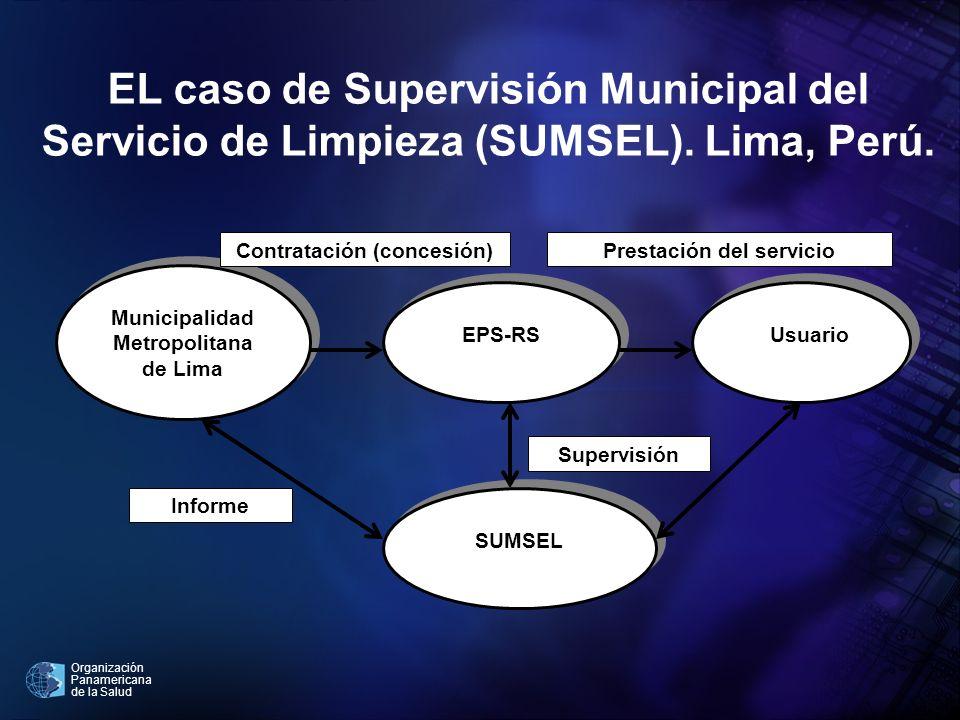 Organización Panamericana de la Salud UsuarioEPS-RS Municipalidad Metropolitana de Lima SUMSEL Supervisión Informe Prestación del servicioContratación