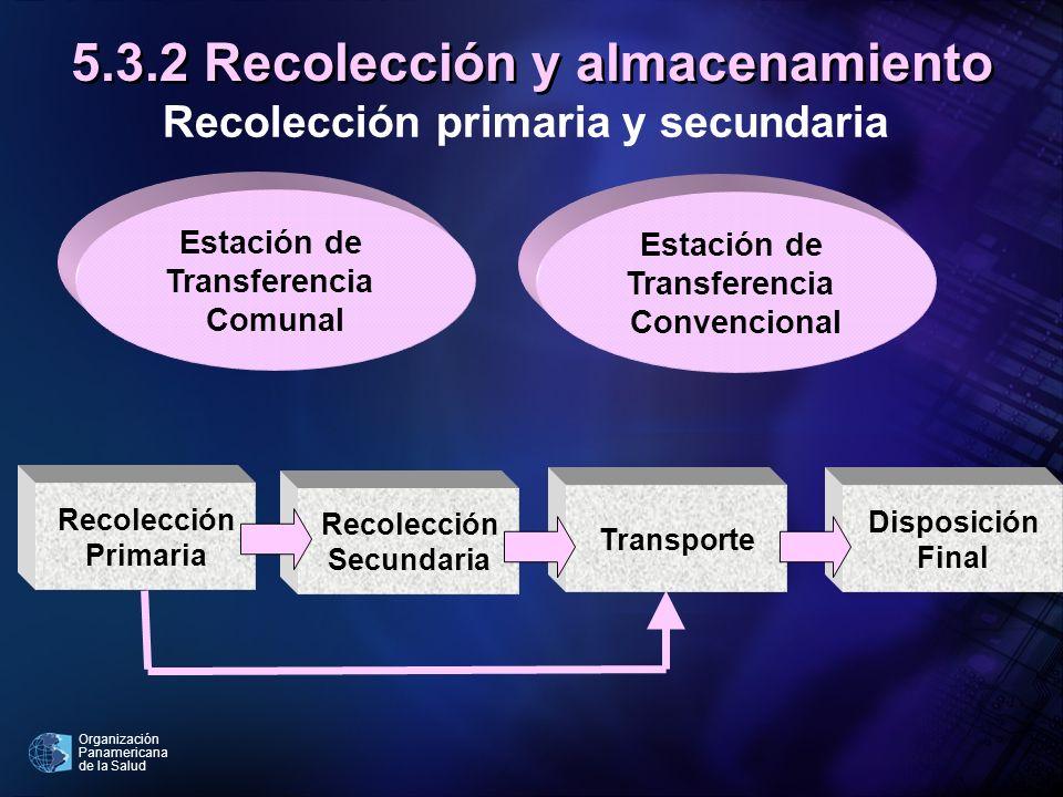 Organización Panamericana de la Salud 5.3.2 Recolección y almacenamiento Recolección primaria y secundaria Estación de Transferencia Comunal Estación