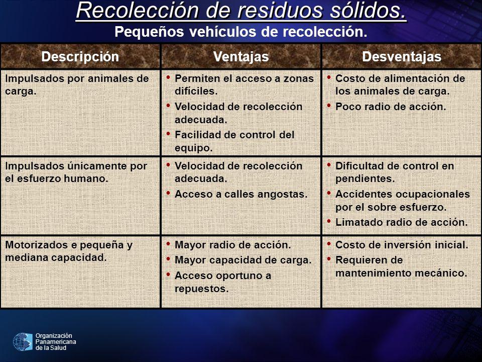 Organización Panamericana de la Salud Recolección de residuos sólidos. DescripciónVentajasDesventajas Impulsados por animales de carga. Permiten el ac