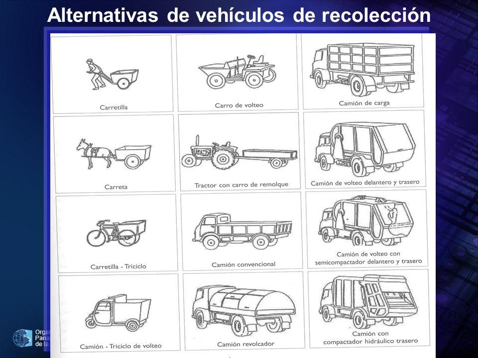 Organización Panamericana de la Salud Alternativas de vehículos de recolección