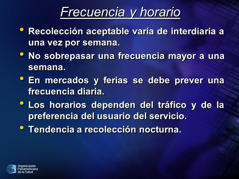 Organización Panamericana de la Salud Frecuencia y horario Recolección aceptable varía de interdiaria a una vez por semana. No sobrepasar una frecuenc
