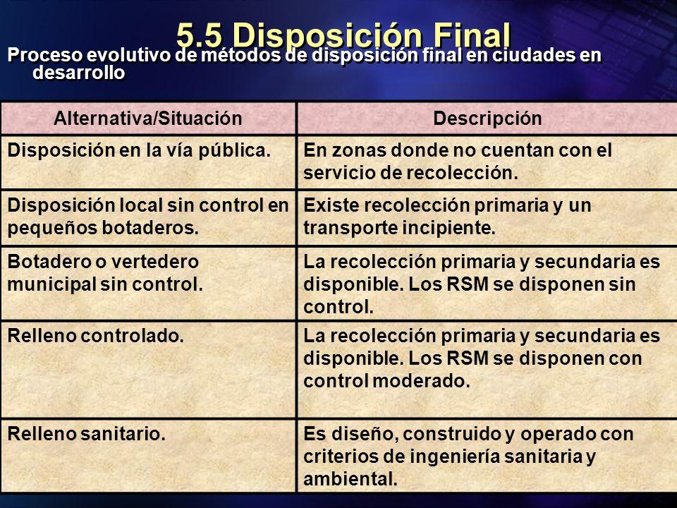 Organización Panamericana de la Salud 5.5 Disposición Final Proceso evolutivo de métodos de disposición final en ciudades en desarrollo Alternativa/Si
