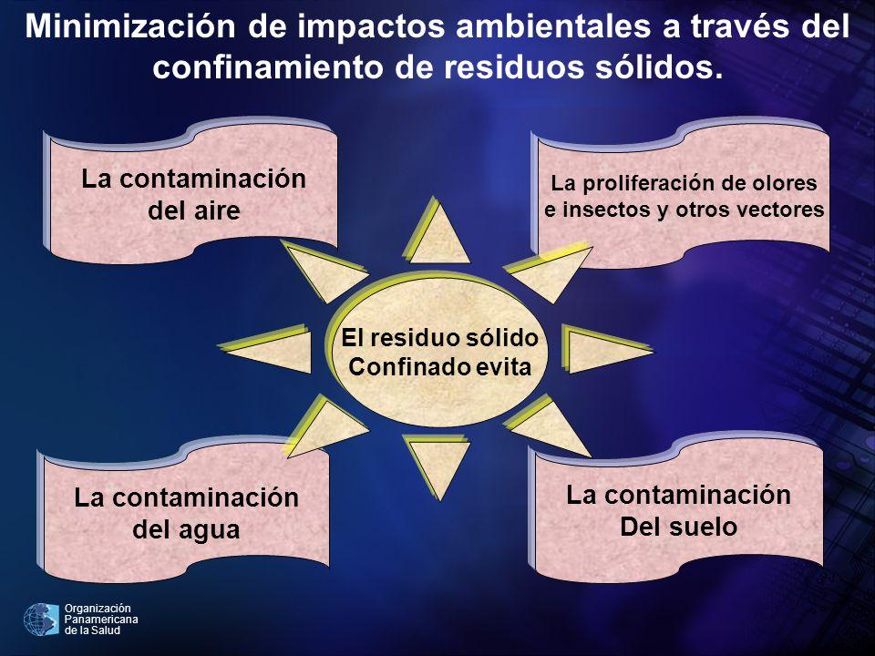 Organización Panamericana de la Salud Minimización de impactos ambientales a través del confinamiento de residuos sólidos. La contaminación del aire L