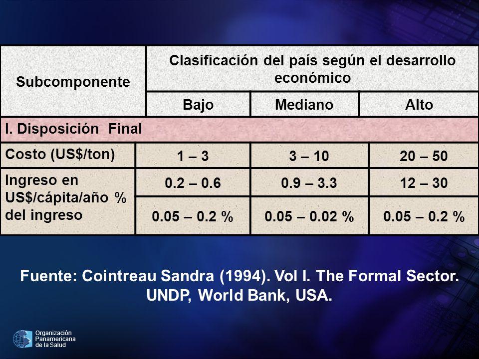 Organización Panamericana de la Salud Subcomponente Clasificación del país según el desarrollo económico BajoMedianoAlto I. Disposición Final Costo (U