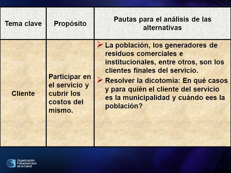 Organización Panamericana de la Salud Tema clavePropósito Pautas para el análisis de las alternativas Cliente Participar en el servicio y cubrir los c