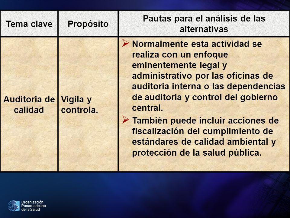 Organización Panamericana de la Salud Tema clavePropósito Pautas para el análisis de las alternativas Auditoria de calidad Vigila y controla. Normalme