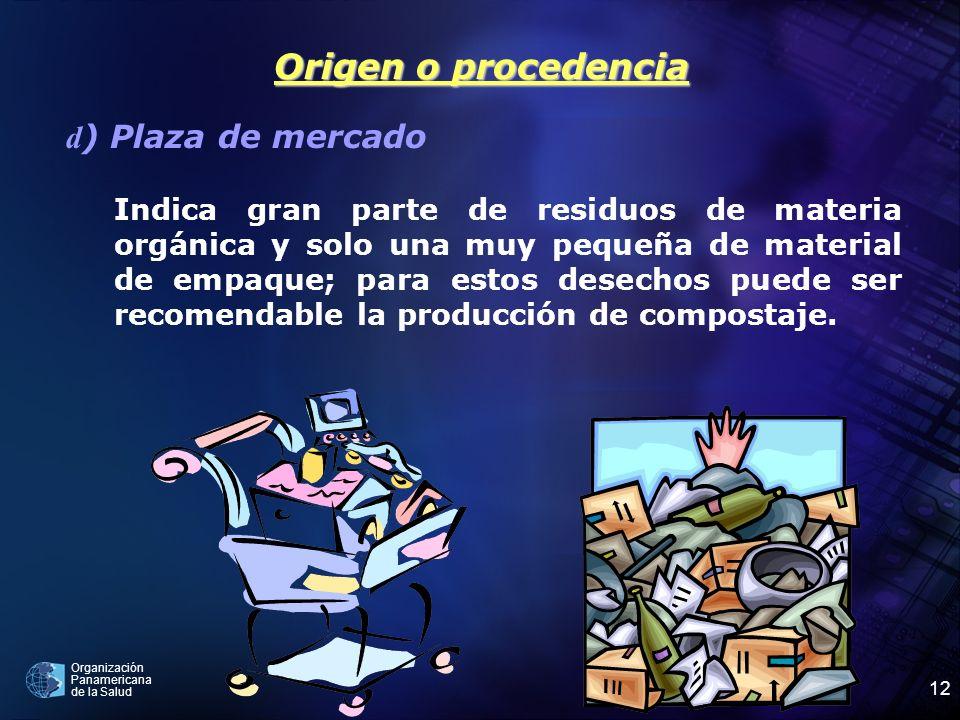 Organización Panamericana de la Salud 12 d ) Plaza de mercado Indica gran parte de residuos de materia orgánica y solo una muy pequeña de material de