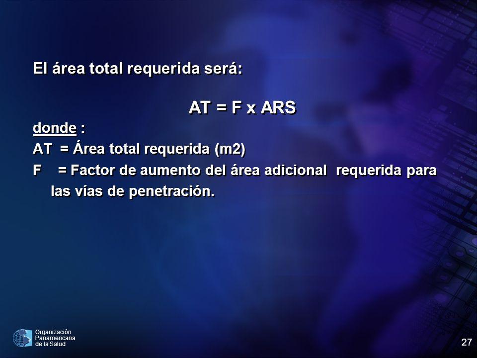 Organización Panamericana de la Salud 27 El área total requerida será: AT = F x ARS donde : AT = Área total requerida (m2) F = Factor de aumento del á