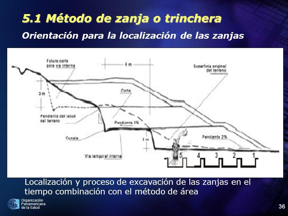 Organización Panamericana de la Salud 36 5.1 Método de zanja o trinchera Orientación para la localización de las zanjas Localización y proceso de exca