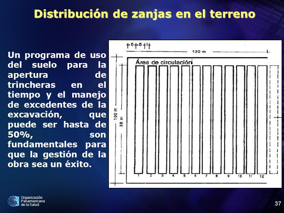 Organización Panamericana de la Salud 37 Distribución de zanjas en el terreno Un programa de uso del suelo para la apertura de trincheras en el tiempo