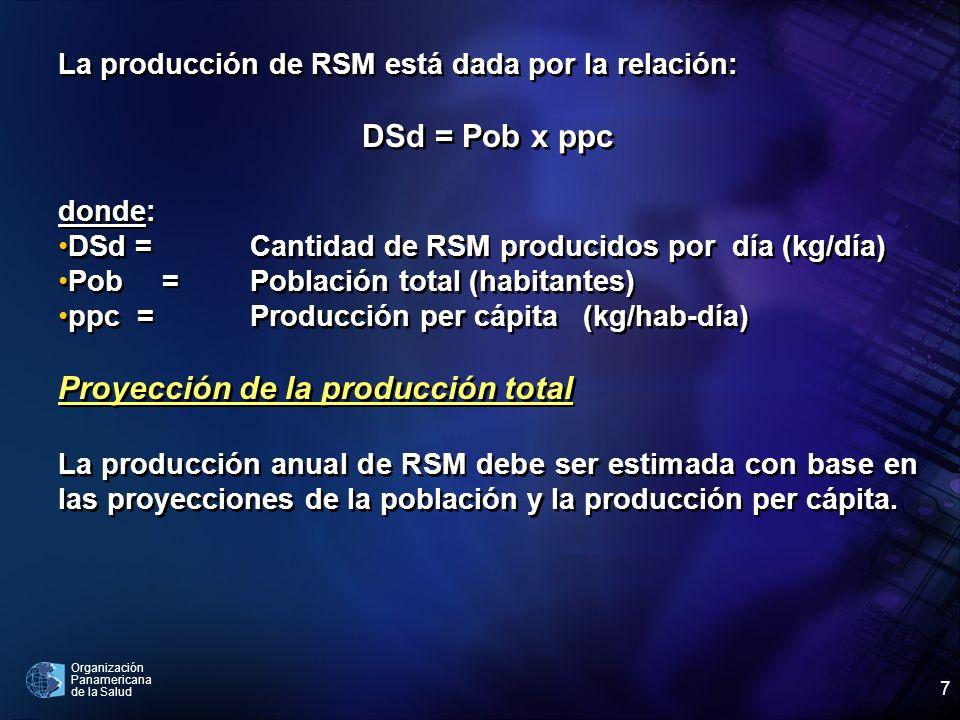 Organización Panamericana de la Salud 7 La producción de RSM está dada por la relación: DSd = Pob x ppc donde: DSd = Cantidad de RSM producidos por dí