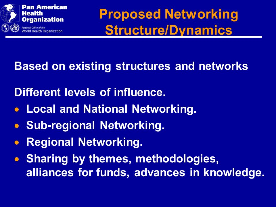 Proposed Networking Structure/Dynamics Based on existing structures and networks Different levels of influence.