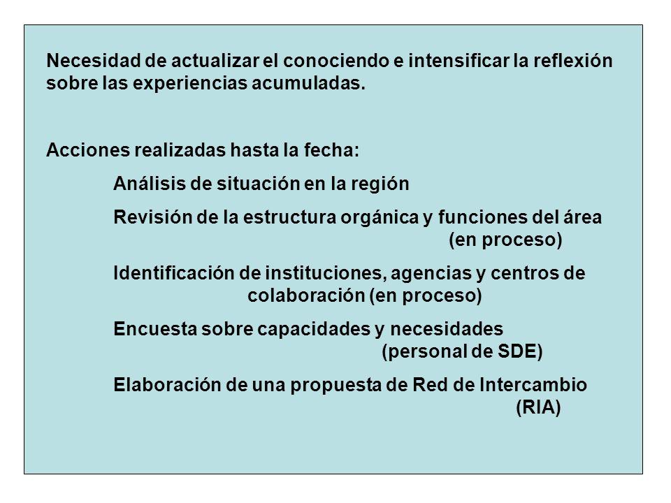Necesidad de actualizar el conociendo e intensificar la reflexión sobre las experiencias acumuladas. Acciones realizadas hasta la fecha: Análisis de s