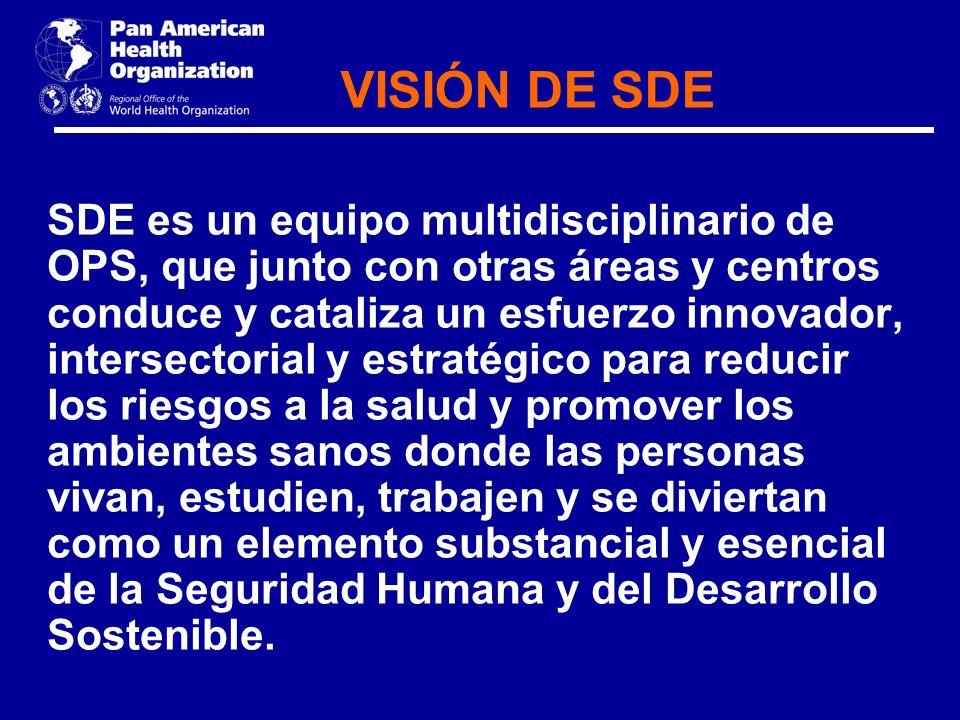 VISIÓN DE SDE SDE es un equipo multidisciplinario de OPS, que junto con otras áreas y centros conduce y cataliza un esfuerzo innovador, intersectorial