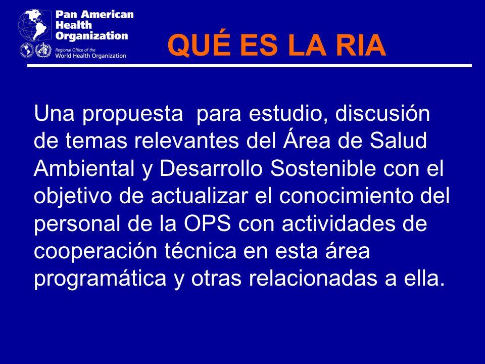 Red de intercambio y actualización (RIA) Cuales son los contenidos básicos de la RIA .