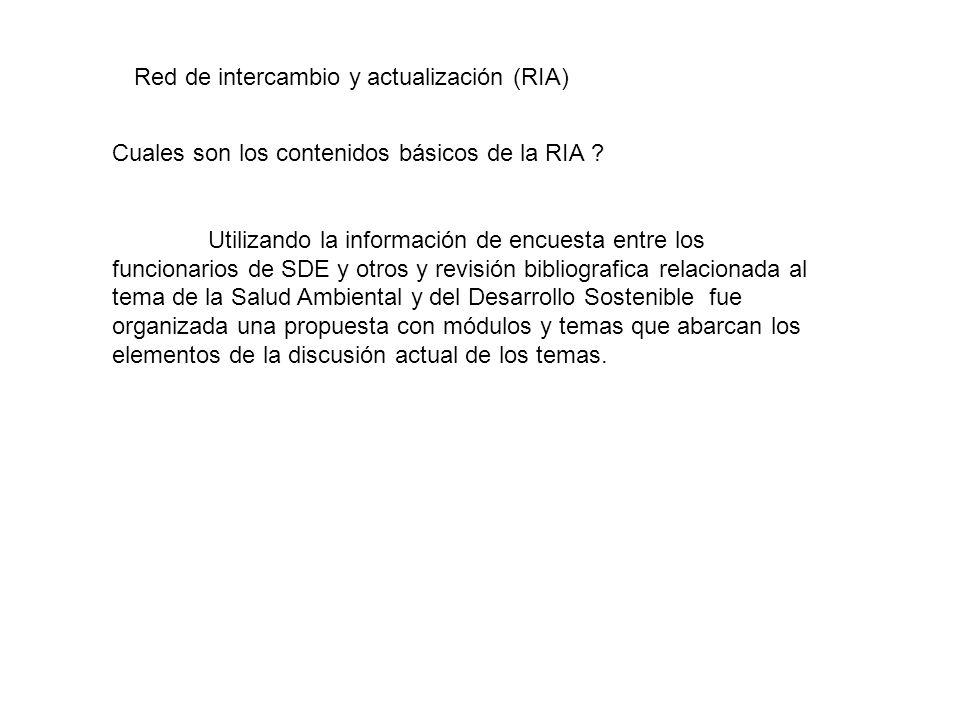 Red de intercambio y actualización (RIA) Cuales son los contenidos básicos de la RIA ? Utilizando la información de encuesta entre los funcionarios de