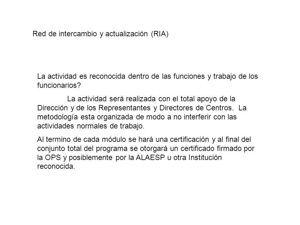 Red de intercambio y actualización (RIA) La actividad es reconocida dentro de las funciones y trabajo de los funcionarios? La actividad será realizada