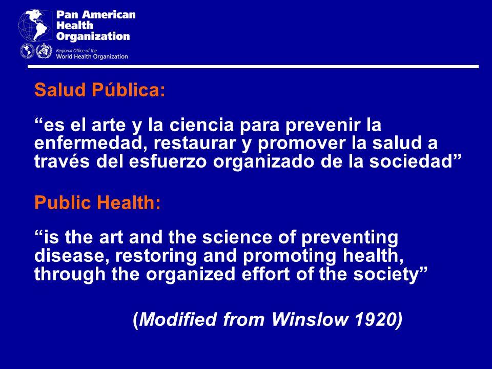 Salud Pública: es el arte y la ciencia para prevenir la enfermedad, restaurar y promover la salud a través del esfuerzo organizado de la sociedad Publ